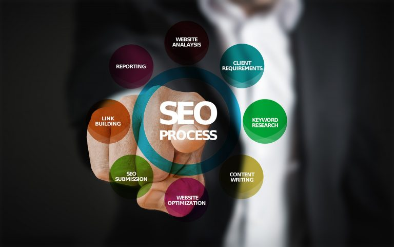 The Best Search Engine Optimization Arrange for 2020
